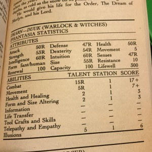 A character statistics writeup from Darksword Adventures.